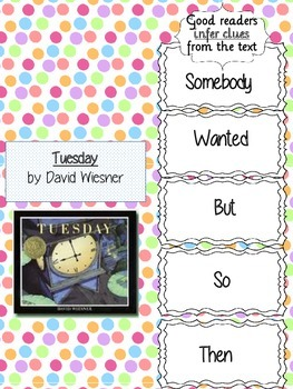 Tuesday by David Wiesner Inferring Mysteries