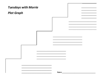 Tuesdays with Morrie Plot Graph - Mitch Albom