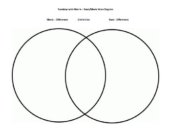 Tuesdays with Morrie Venn Diagram