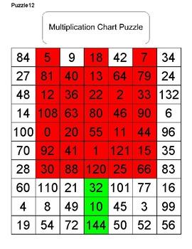 Tulip Multiplication Puzzle