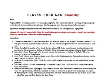 Tuning Fork Lab
