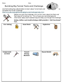 Tunnel Challenge Web Activity-Fact Finding and Problem Solving