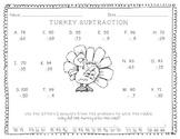 Turkey 2 digit subtraction