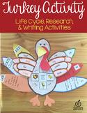Turkey Activity, Editable Writing Prompts