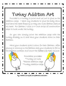 Turkey Addition Art