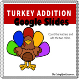 Turkey Addition-Counting Feathers- Distance Learning