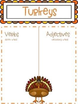 Turkey Adjective / Verb chart FREEBIE