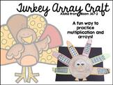 Turkey Array Activity
