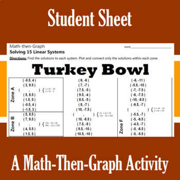 Turkey Bowl - A Math-Then-Graph Activity - Solve 15 Systems