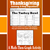 Turkey Bowl - A Math-Then-Graph Activity - Solve 2-Step Equations