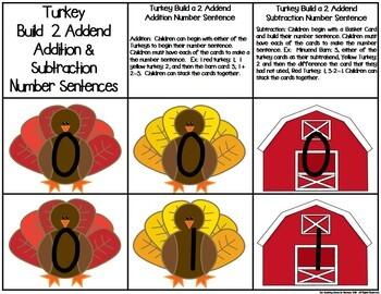 Turkey Build 2 Addend 0-20 Addition & Subtraction Number Sentence