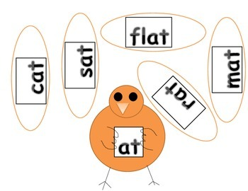 Turkey COMMON CORE Thanksgiving rhyming words hands on ESL center