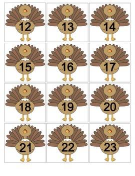November Turkey Calendar Cards