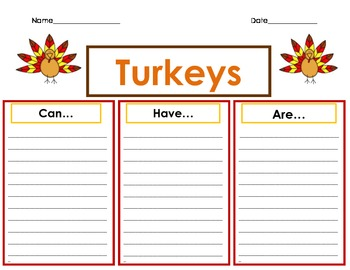 Turkey- Can Have Are- Writing Map