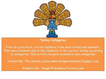 Turkey Categories