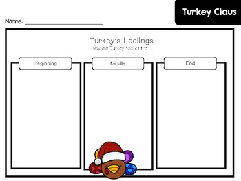 Turkey Claus Retell Activity