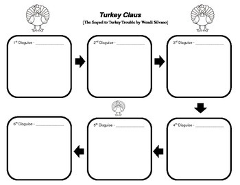 Turkey Claus by Wendi Silvano Sequencing Activity