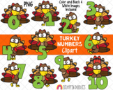 Turkey ClipArt - Cute Number Turkey - Counting Turkey Clip Art