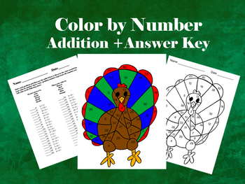 Turkey: Color by Number-Addition