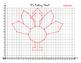 Turkey Coordinate Graph
