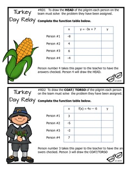 Representing Functions through tables, graphs, rules & words: Turkey Day Relay