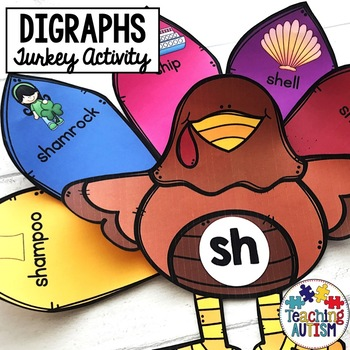 Turkey Digraph Sorting, Thanksgiving