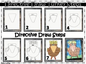 Turkey Directive Draw