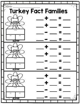 Turkey Fact Families