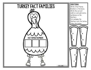 Turkey Fact Families-Addition and Subtraction