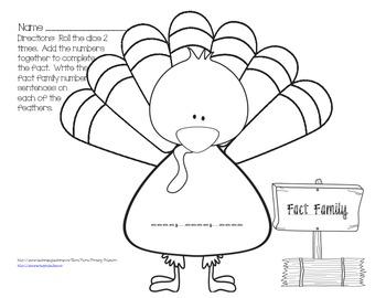 Turkey Fact Family