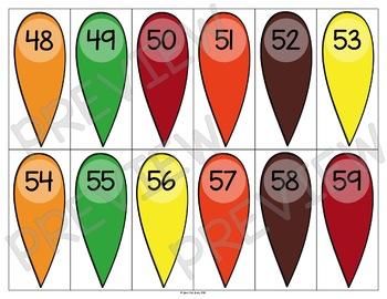 Ordering Numbers 0-120 Turkey Feathers