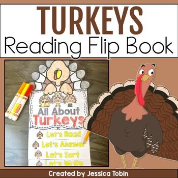 Turkey Flip Book