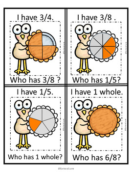 FRACTIONS: Turkey Fractions & Pumpkin Pie, Oh My!