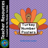 Turkey Full Page Number Posters 0-100