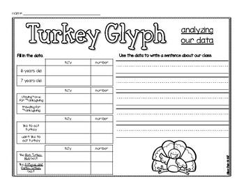 Turkey Glyph Craftivity