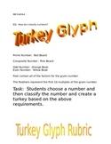 Turkey Glyph (Factor/Multiples)
