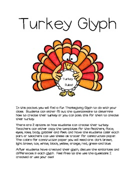 Turkey Glyph and Data