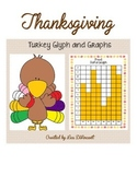 Turkey Glyph and Graphs