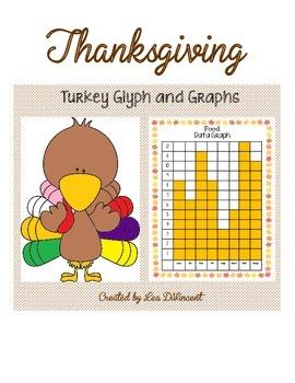 Turkey Glyph and Graphs