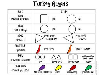 Turkey Glyphs