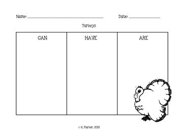Turkey Graphic Organizer