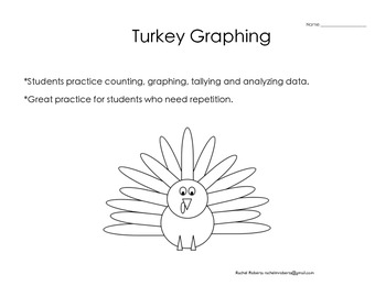 Turkey Graphing