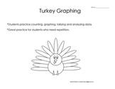 Turkey Graphing