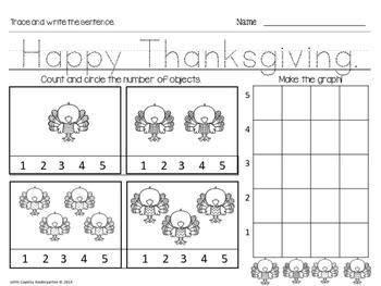 Turkey Graphs: Which is your favorite turkey?