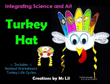 Turkey Hat  ::  Turkey  Life Cycle  ::  Thanksgiving