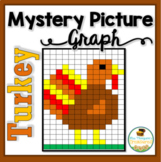 Mystery Picture Graph - Turkey - Thanksgiving Math Activity + Digital Learning