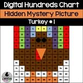 Turkey Hundreds Chart Hidden Picture Activity #1 for Thanksgiving Math