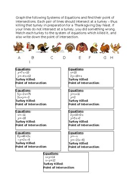 Turkey Hunt (Solving Systems of Linear Equations by Graphing)