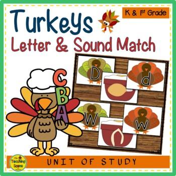 Match.com turkey