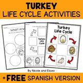 Turkey Life Cycle Activities